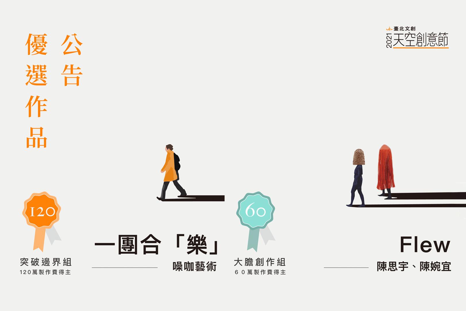 2021《臺北文創天空創意節》 獲獎公告